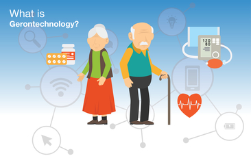 LU Jockey Club Gerontechnology and Smart Ageing Project