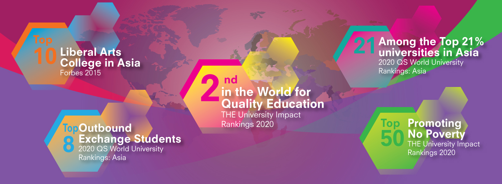 Lingnan University is ranked 2ndworldwide for Quality Education by the Times Higher Education's most recent World University Impact Rankings 2020